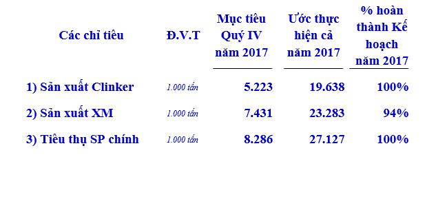 bao cao so ket san xuat kinh doanh 9 thang nam 2017 61