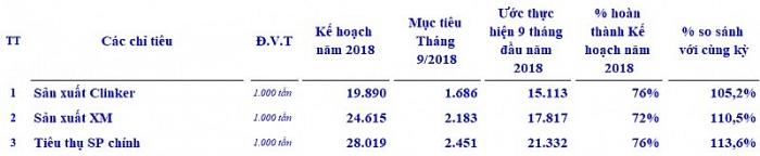 tinh hinh thuc hien san xuat kinh doanh thang 82018 muc tieu nhiem vu thang 9 nam 2018