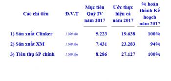 bao cao so ket san xuat kinh doanh 9 thang nam 2017