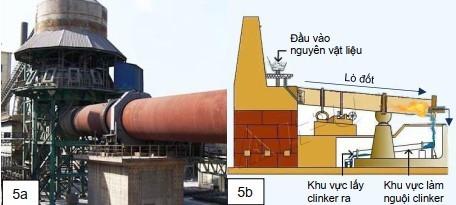 Chuỗi giá trị sản xuất ngành xi măng (P2)